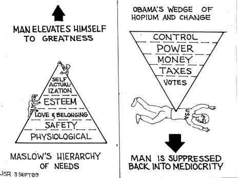 Maslow's Pyriamid Of Need vs Obama's Wedge of Destruction