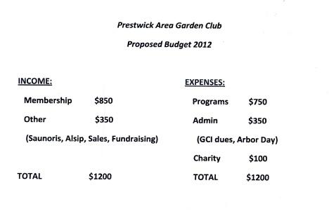 Prestwick Area Garden Club Budget