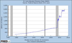 Monetary-Base-2013-300x180