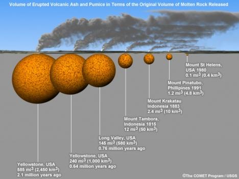 yellowstone-caldera-diagramvolcanic-ash--impacts-to-aviation-climate-maritime-operations-1v8tpnic