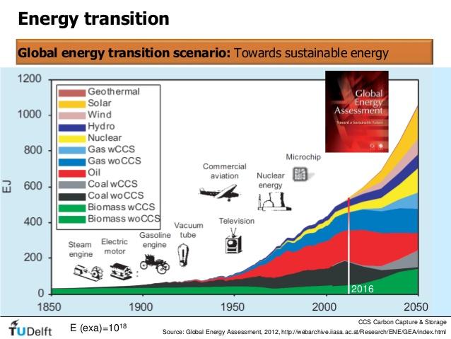miro-zeman-department-of-electrical-sustainable-energy-6-638.jpg