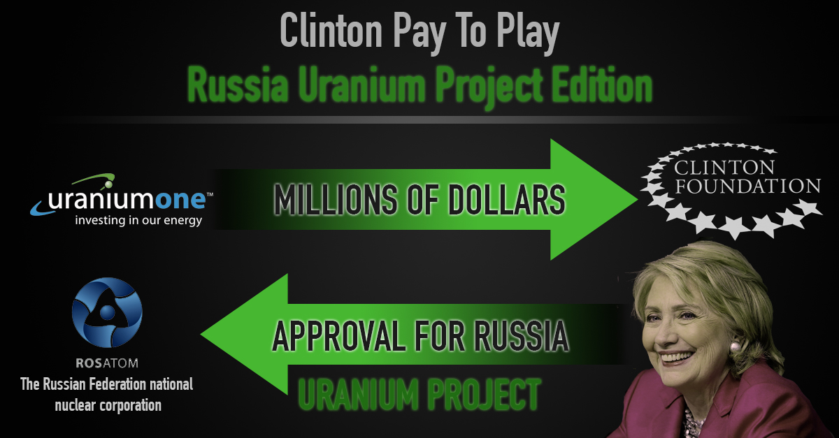 clinton-hillary-russia-uranium-FACEBOOK.jpg