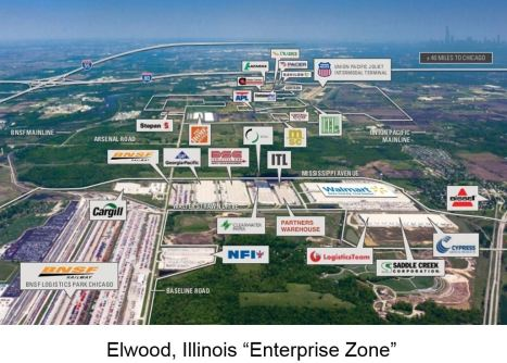 Elwood Enterpise Zone
